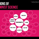 Visions of feminist science graphic